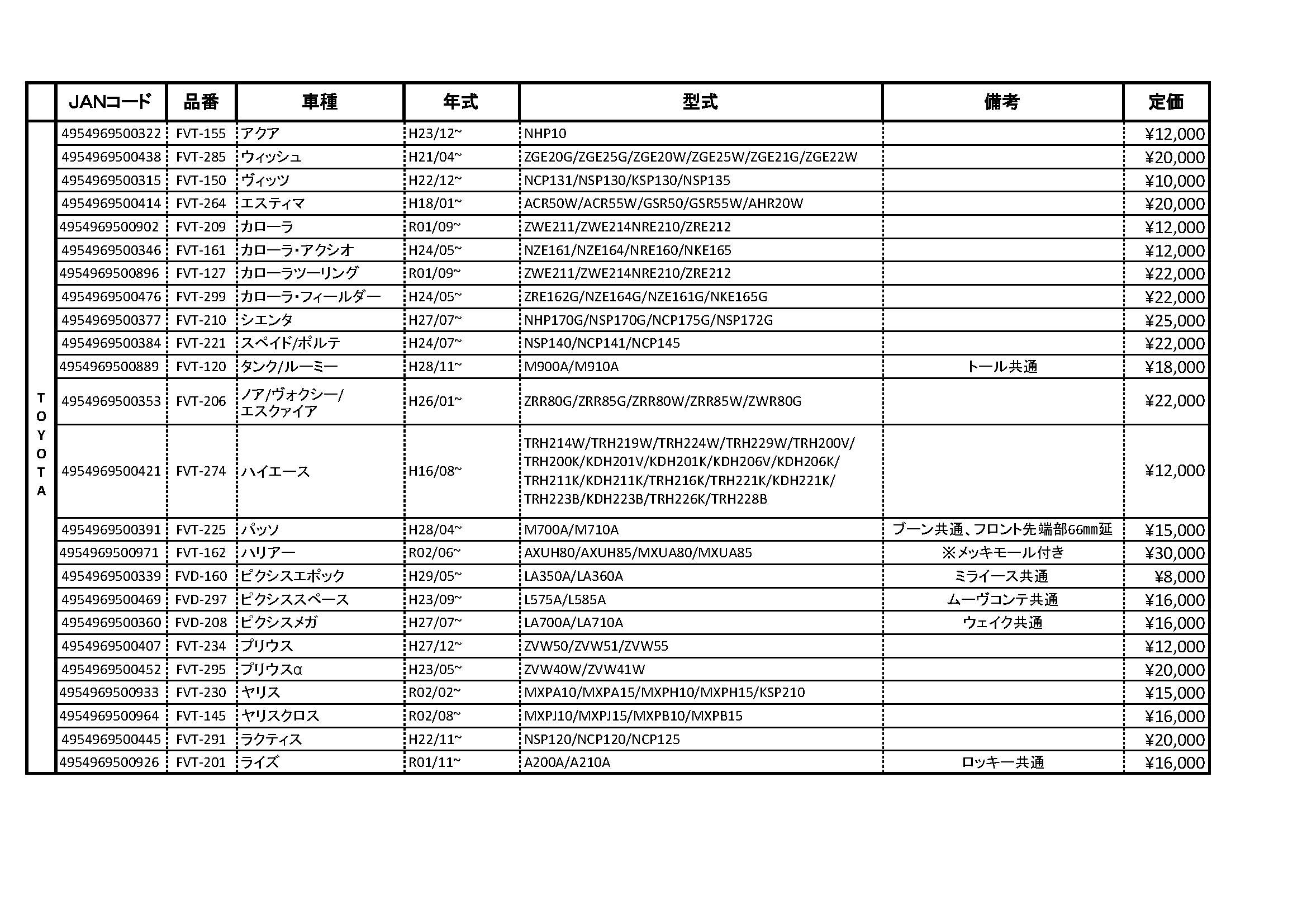 FROZA適合表(HP用)1