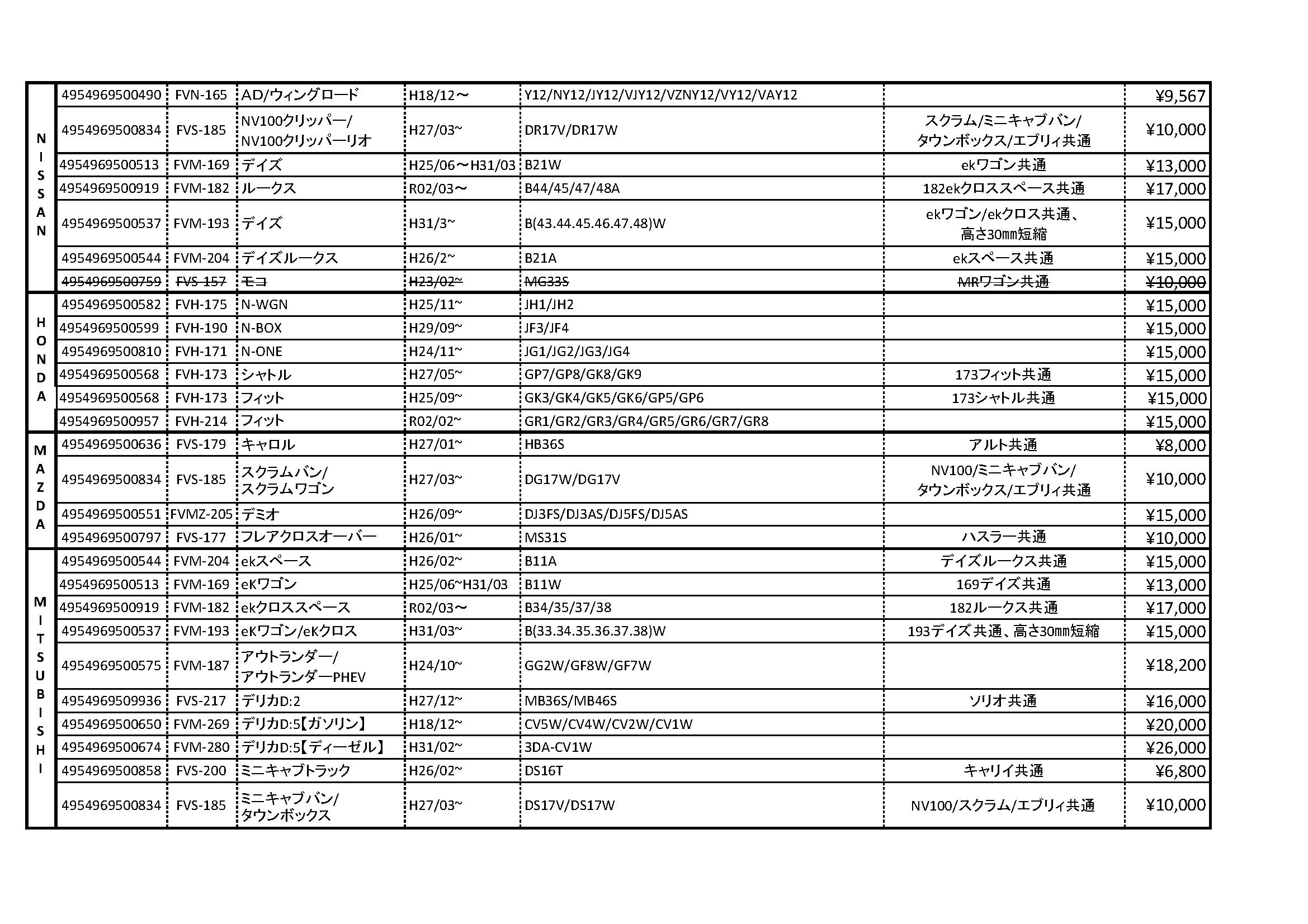 FROZA適合表(HP用)2
