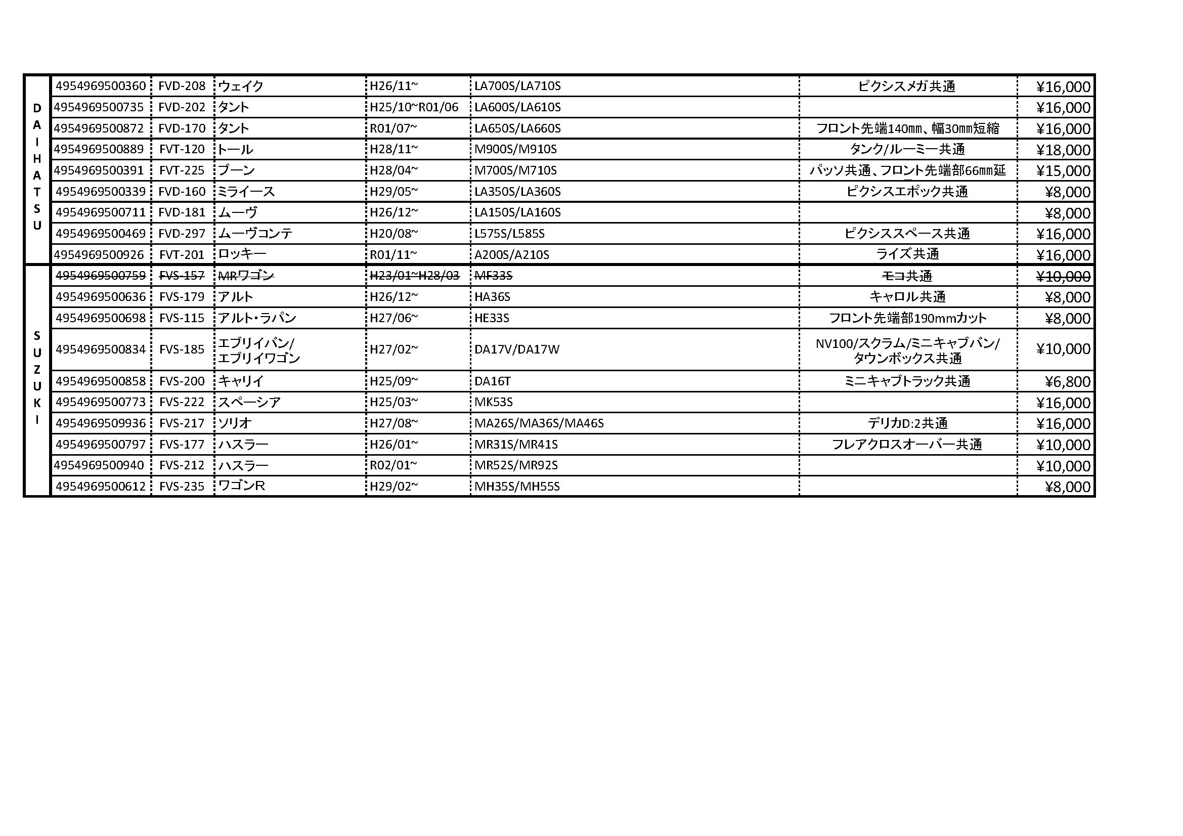 FROZA適合表(HP用)3